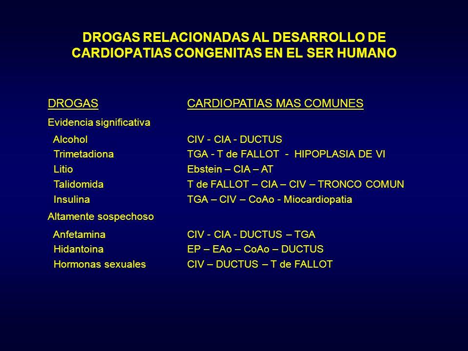 DROGAS RELACIONADAS AL DESARROLLO DE CARDIOPATIAS CONGENITAS EN EL SER HUMANO