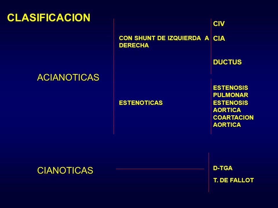 CLASIFICACION ACIANOTICAS CIANOTICAS CIV CIA DUCTUS