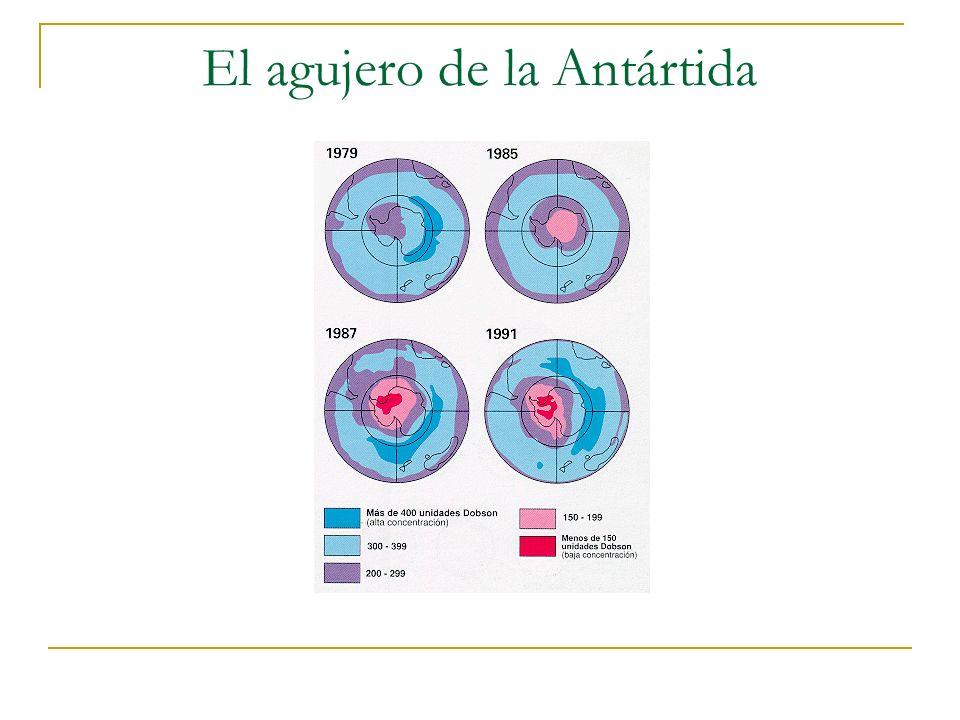 El agujero de la Antártida