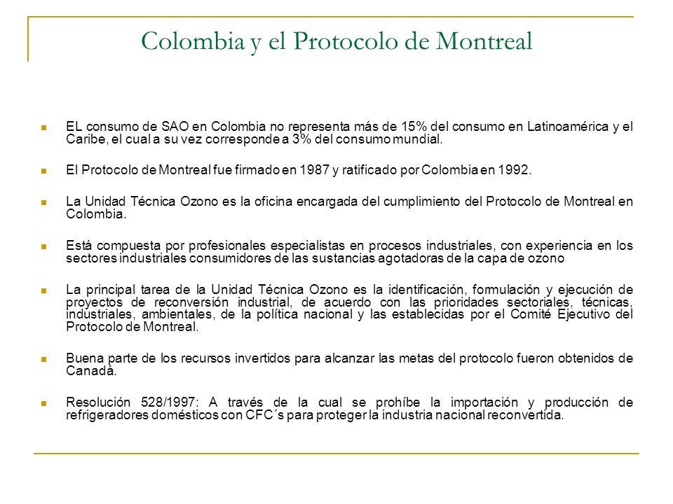 Colombia y el Protocolo de Montreal