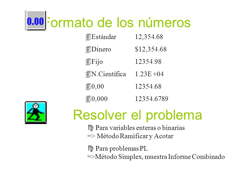 Formato de los números Resolver el problema Estándar 12,354.68
