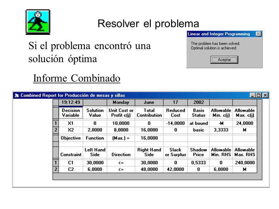 Resolver el problema Si el problema encontró una solución óptima Informe Combinado