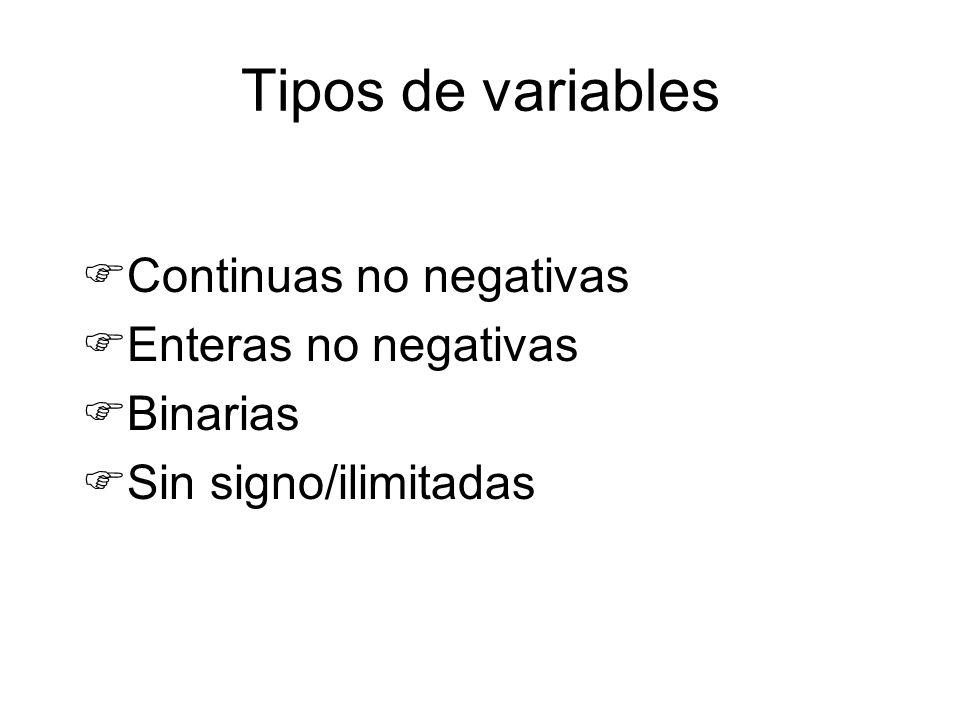 Tipos de variables Continuas no negativas Enteras no negativas