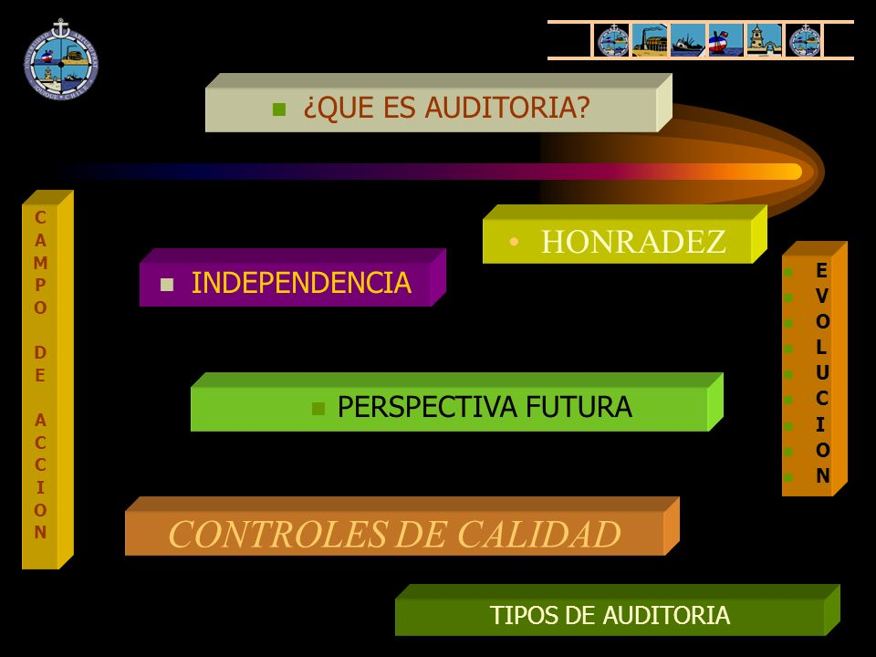 CONTROLES DE CALIDAD HONRADEZ ¿QUE ES AUDITORIA INDEPENDENCIA