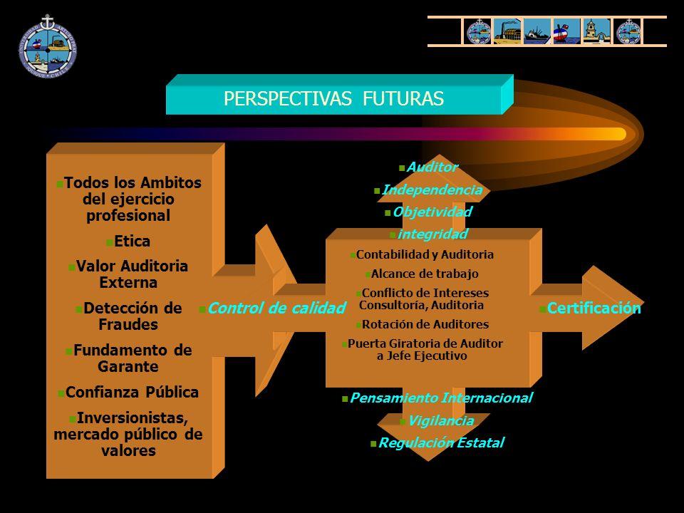 PERSPECTIVAS FUTURAS Todos los Ambitos del ejercicio profesional Etica