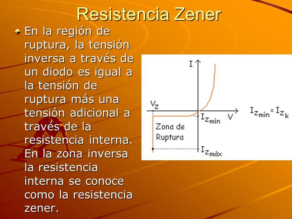 Resistencia Zener