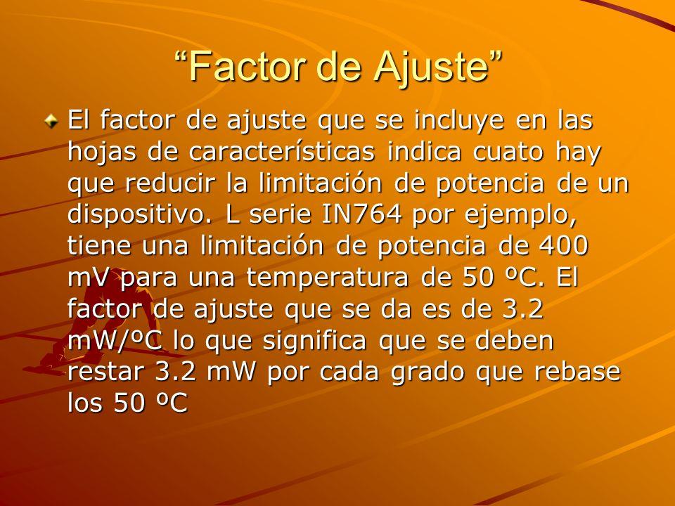 Factor de Ajuste