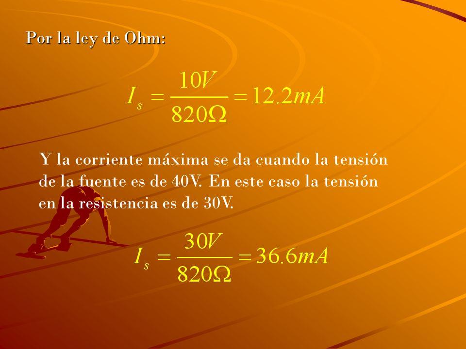 Por la ley de Ohm:Y la corriente máxima se da cuando la tensión de la fuente es de 40V.