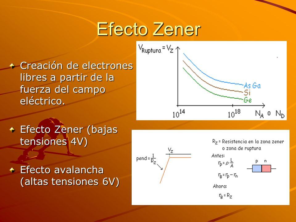 Efecto Zener Creación de electrones libres a partir de la fuerza del campo eléctrico. Efecto Zener (bajas tensiones 4V)