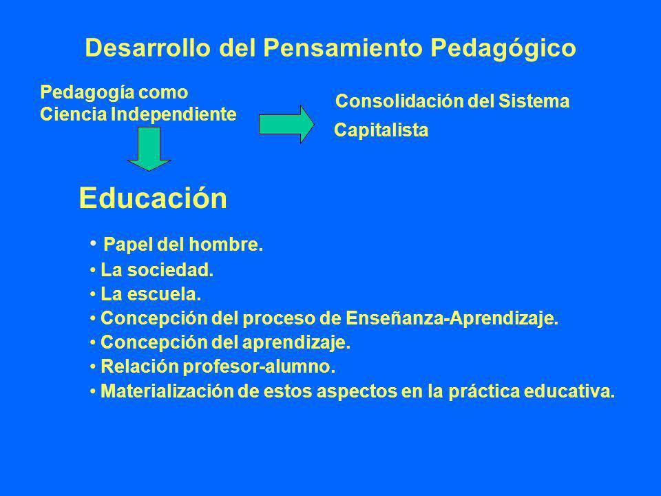 Desarrollo del Pensamiento Pedagógico