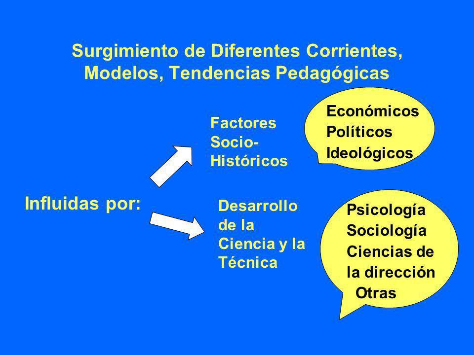 Surgimiento de Diferentes Corrientes, Modelos, Tendencias Pedagógicas