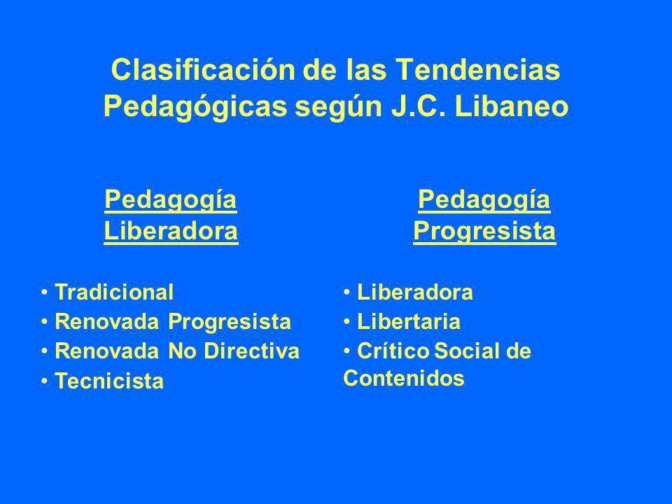 Clasificación de las Tendencias Pedagógicas según J.C. Libaneo