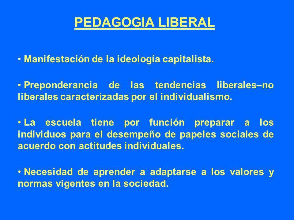 PEDAGOGIA LIBERAL Manifestación de la ideología capitalista.