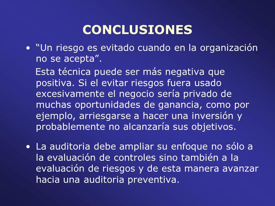 CONCLUSIONES Un riesgo es evitado cuando en la organización no se acepta .