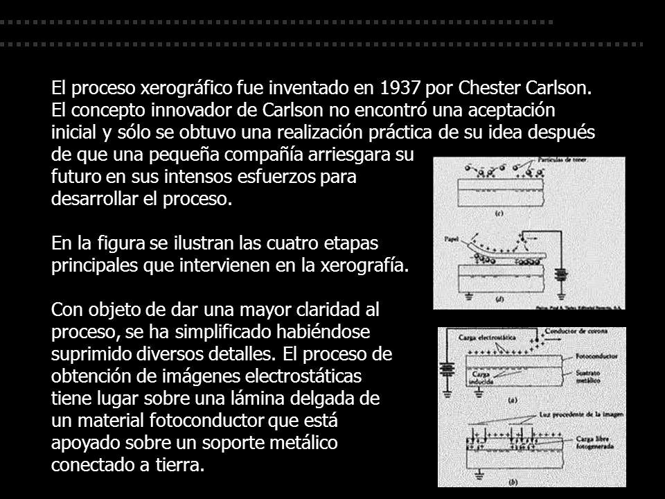El proceso xerográfico fue inventado en 1937 por Chester Carlson