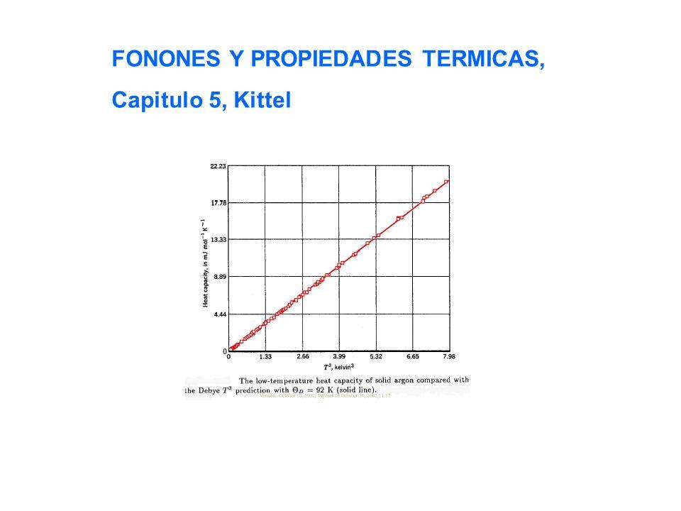 FONONES Y PROPIEDADES TERMICAS,