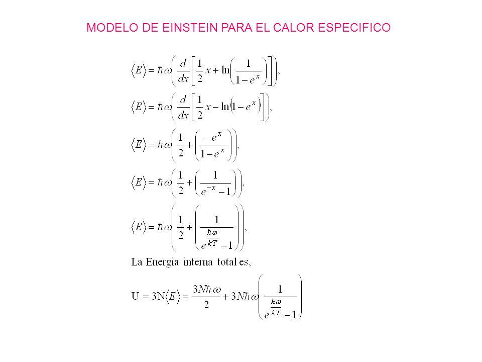 MODELO DE EINSTEIN PARA EL CALOR ESPECIFICO