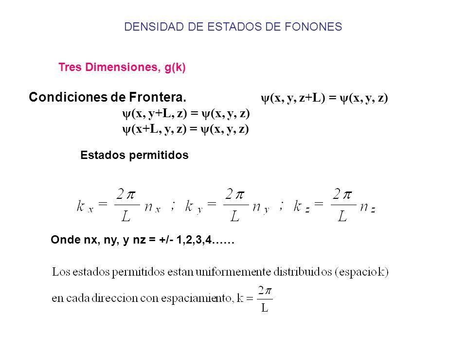Condiciones de Frontera. ψ(x, y, z+L) = ψ(x, y, z)