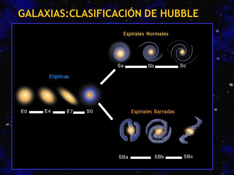 GALAXIAS:CLASIFICACIÓN DE HUBBLE