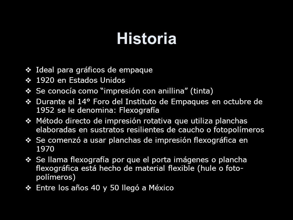 Historia Ideal para gráficos de empaque 1920 en Estados Unidos