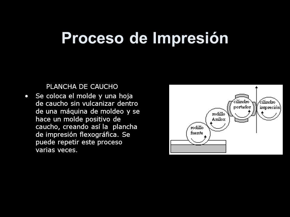 Proceso de Impresión PLANCHA DE CAUCHO
