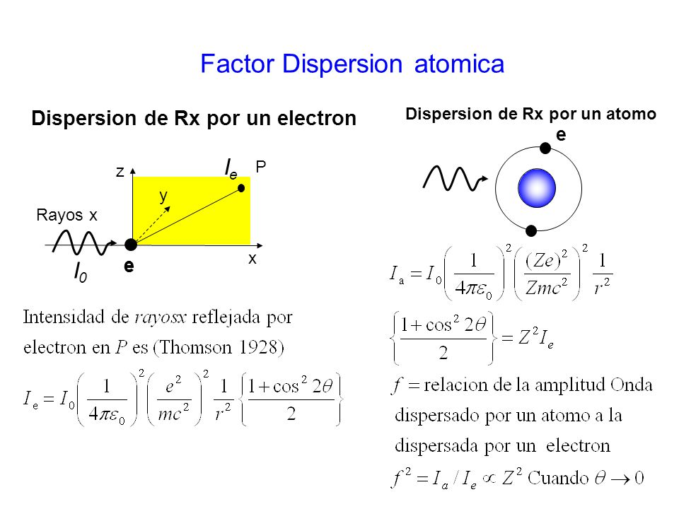 Factor Dispersion atomica