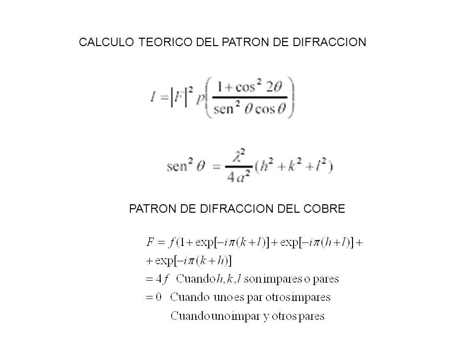 CALCULO TEORICO DEL PATRON DE DIFRACCION