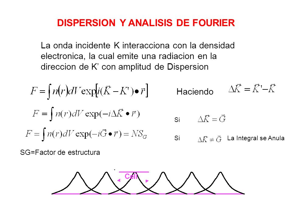 DISPERSION Y ANALISIS DE FOURIER