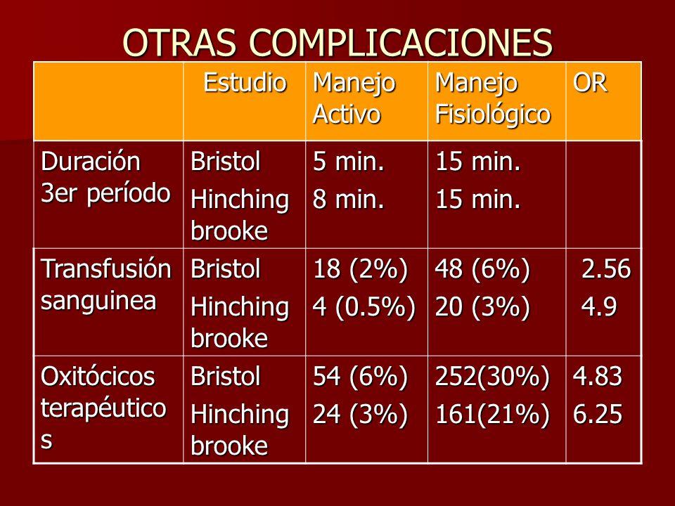 OTRAS COMPLICACIONES Estudio Manejo Activo Manejo Fisiológico OR
