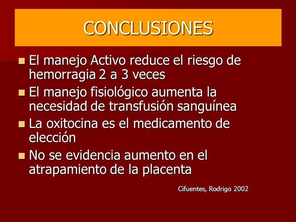 CONCLUSIONES El manejo Activo reduce el riesgo de hemorragia 2 a 3 veces. El manejo fisiológico aumenta la necesidad de transfusión sanguínea.