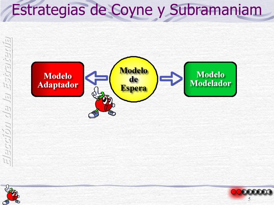 Estrategias de Coyne y Subramaniam