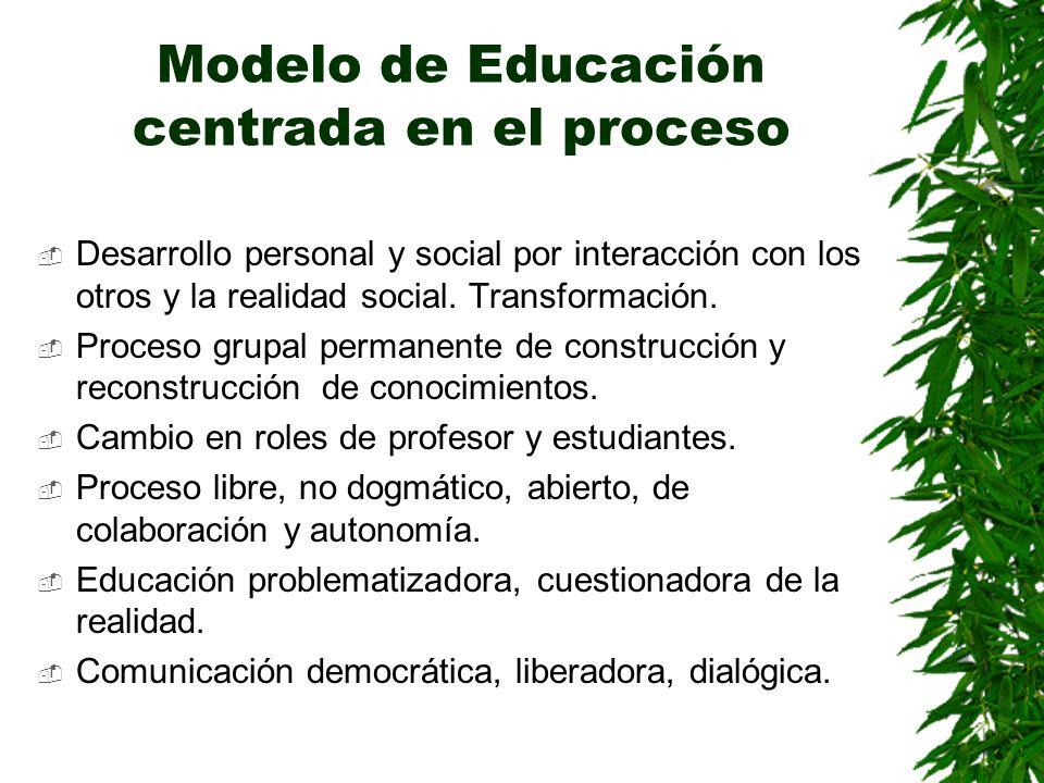 Modelo de Educación centrada en el proceso