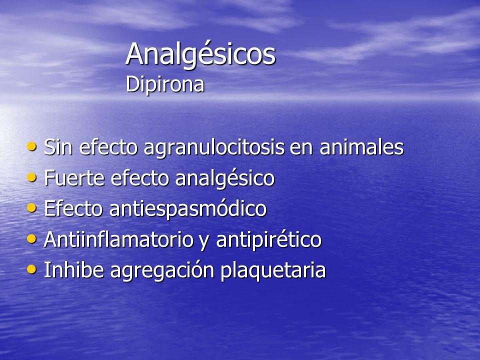 Analgésicos Dipirona Sin efecto agranulocitosis en animales