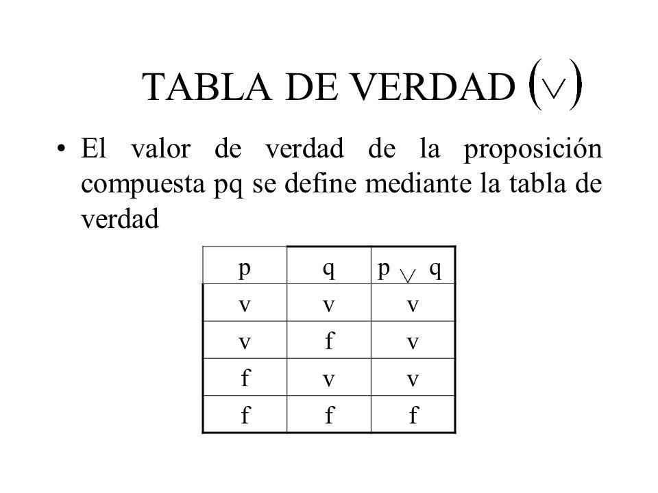 TABLA DE VERDAD El valor de verdad de la proposición compuesta pq se define mediante la tabla de verdad.