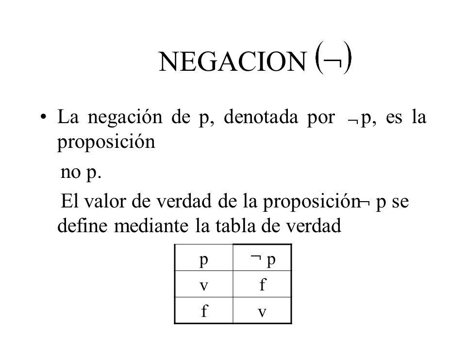 NEGACION La negación de p, denotada por p, es la proposición no p.