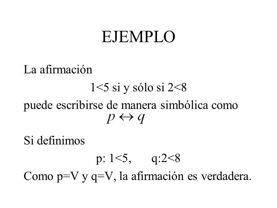 EJEMPLO La afirmación 1<5 si y sólo si 2<8