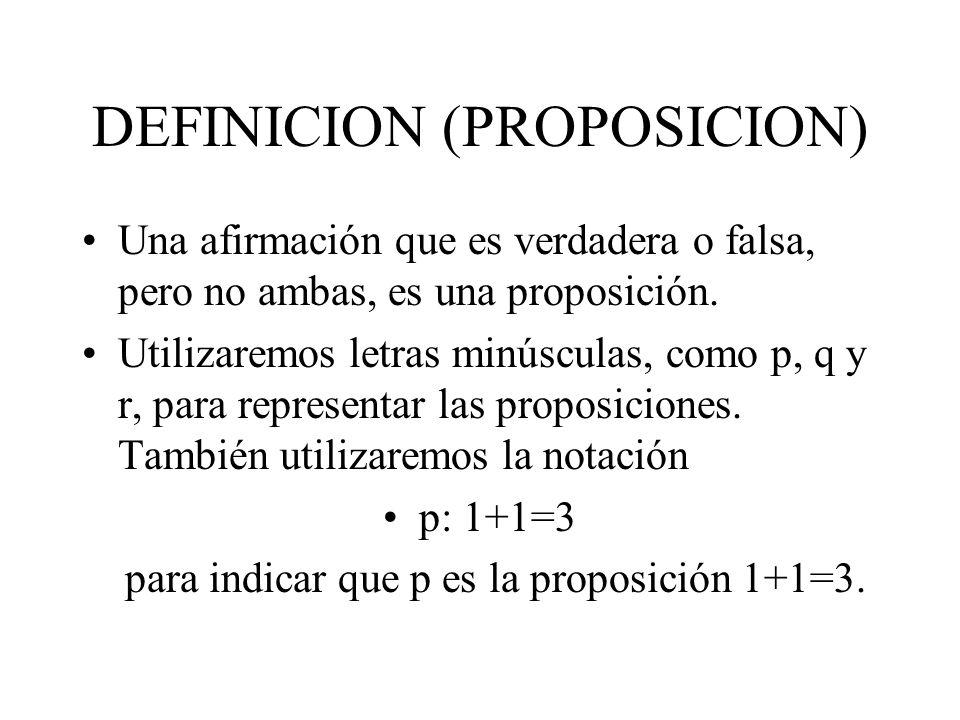 DEFINICION (PROPOSICION)