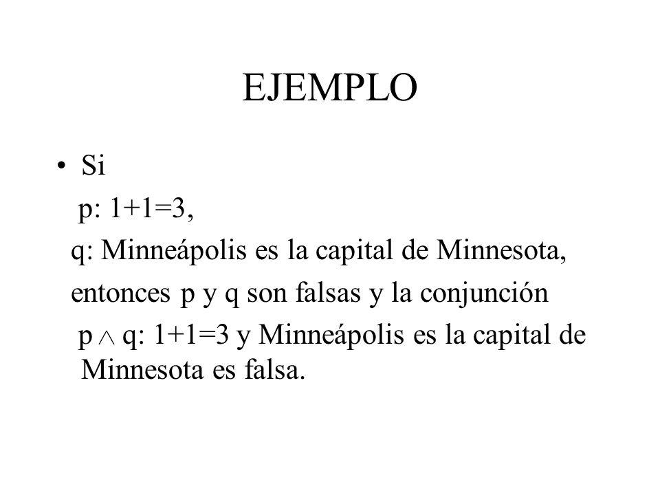 EJEMPLO Si p: 1+1=3, q: Minneápolis es la capital de Minnesota,