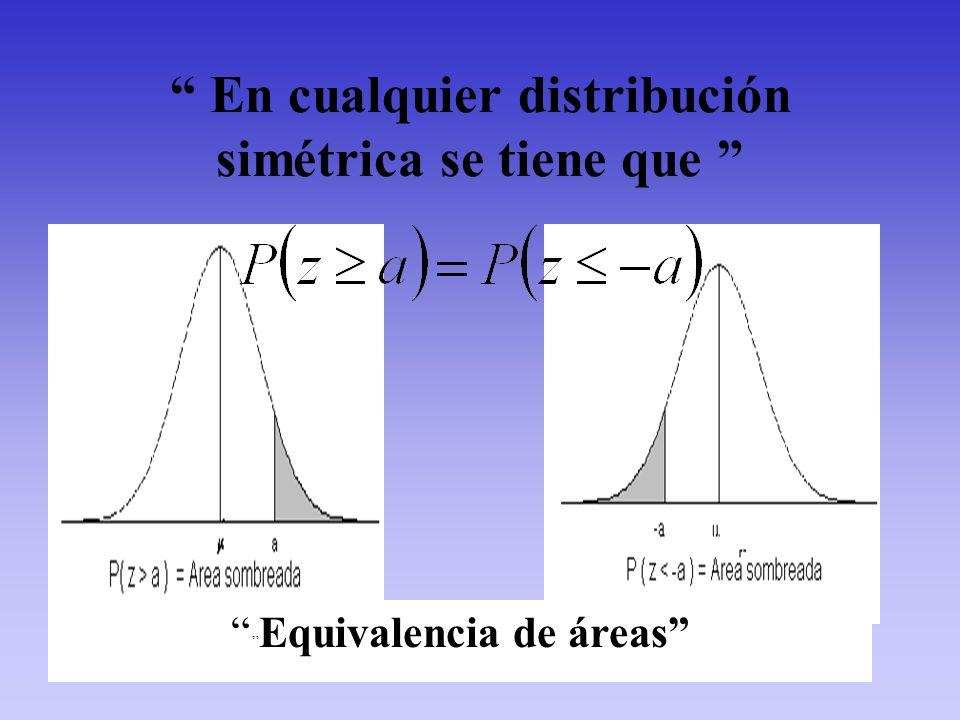 En cualquier distribución simétrica se tiene que