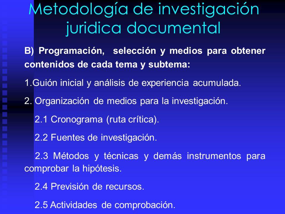 Metodología de investigación juridica documental