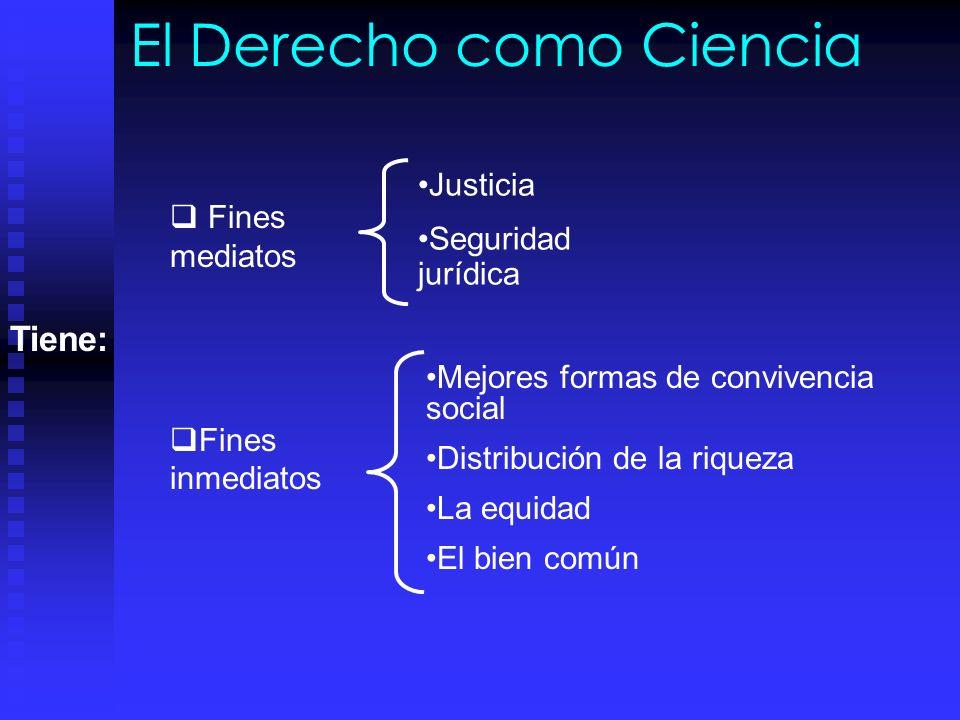 El Derecho como Ciencia