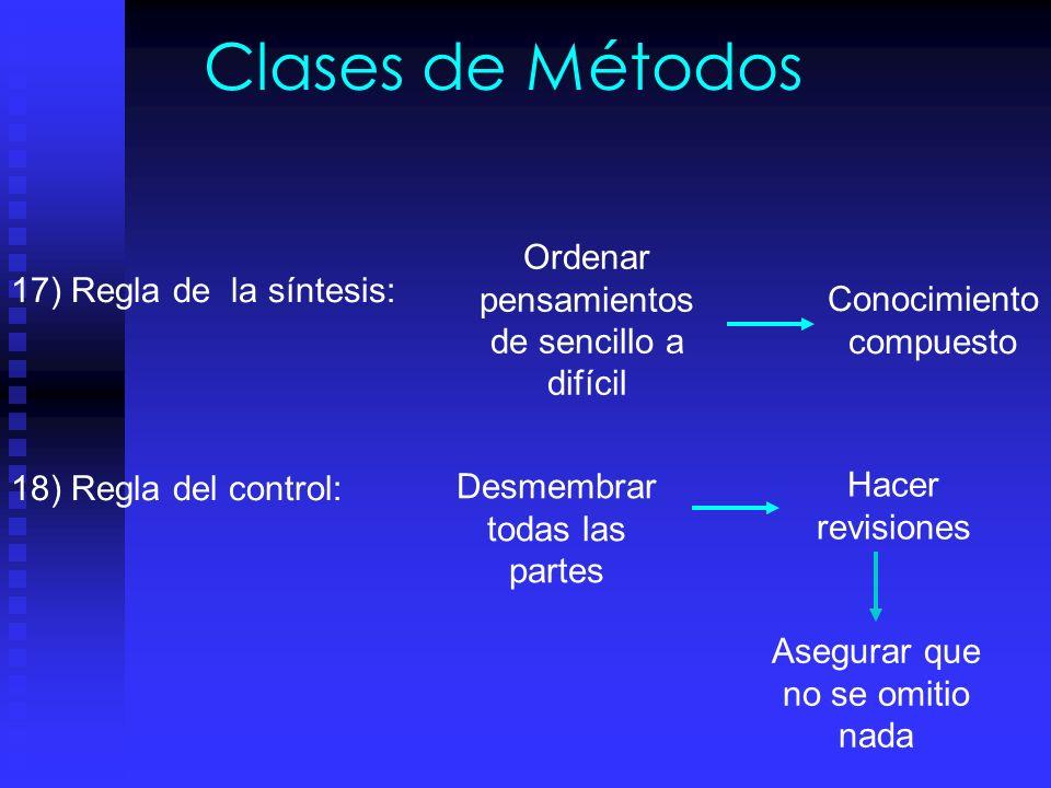 Clases de Métodos Ordenar pensamientos de sencillo a difícil