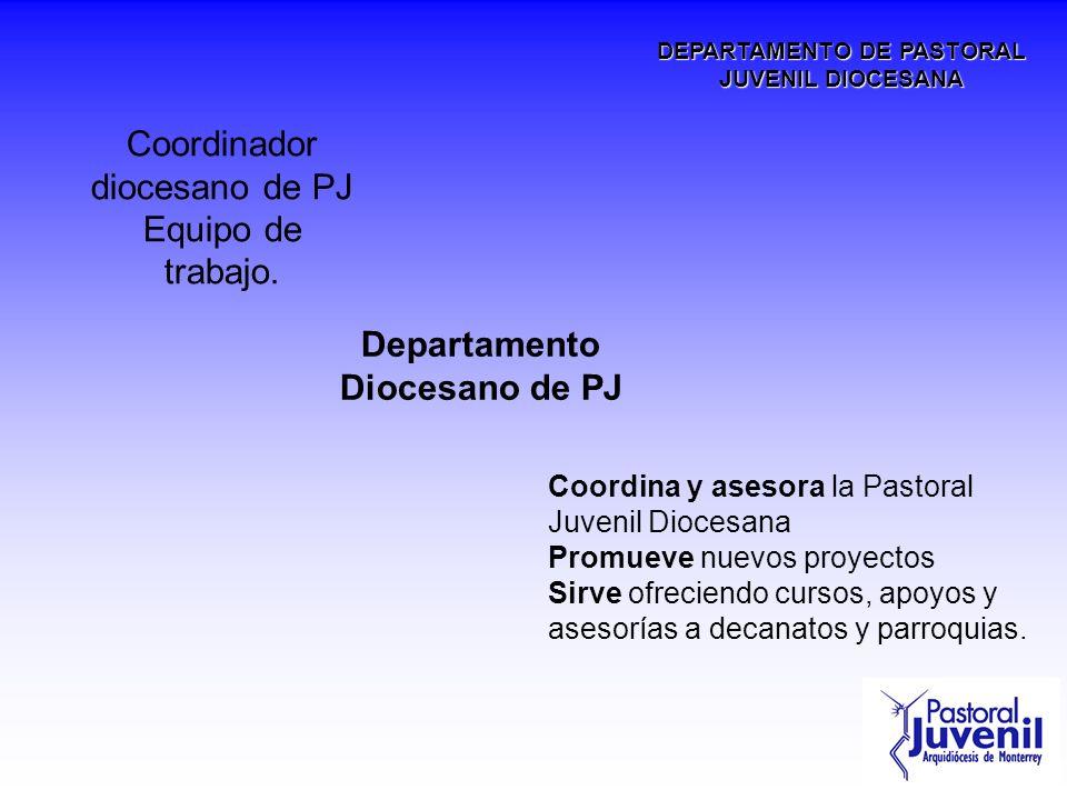 Departamento Diocesano de PJ
