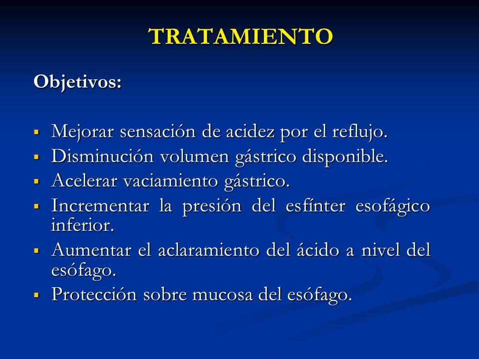 TRATAMIENTO Objetivos: Mejorar sensación de acidez por el reflujo.