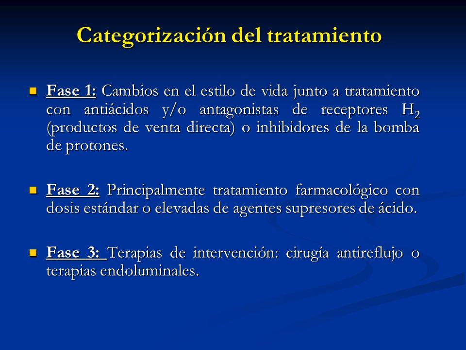 Categorización del tratamiento