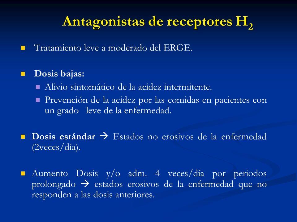 Antagonistas de receptores H2