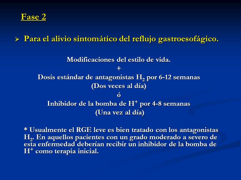 Fase 2 Para el alivio sintomático del reflujo gastroesofágico.