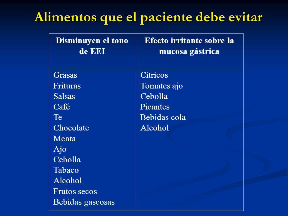 Alimentos que el paciente debe evitar