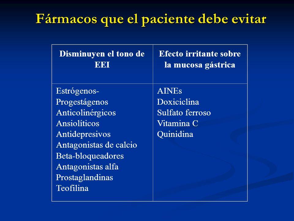 Fármacos que el paciente debe evitar