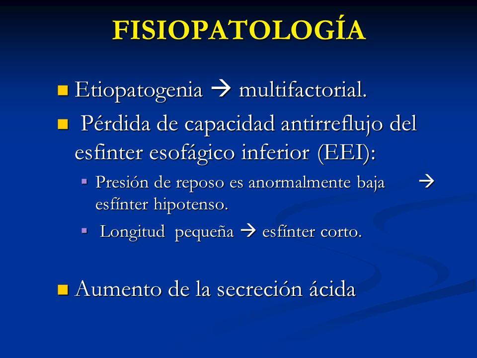 FISIOPATOLOGÍA Etiopatogenia  multifactorial.